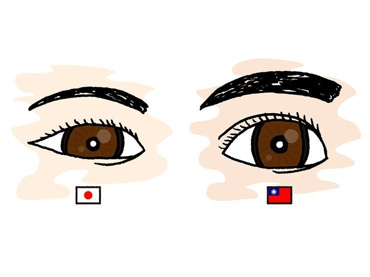 日本人と台湾人の目の比較