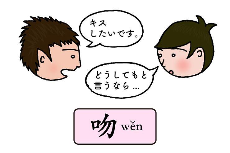 中国語の発音「問」(三声)