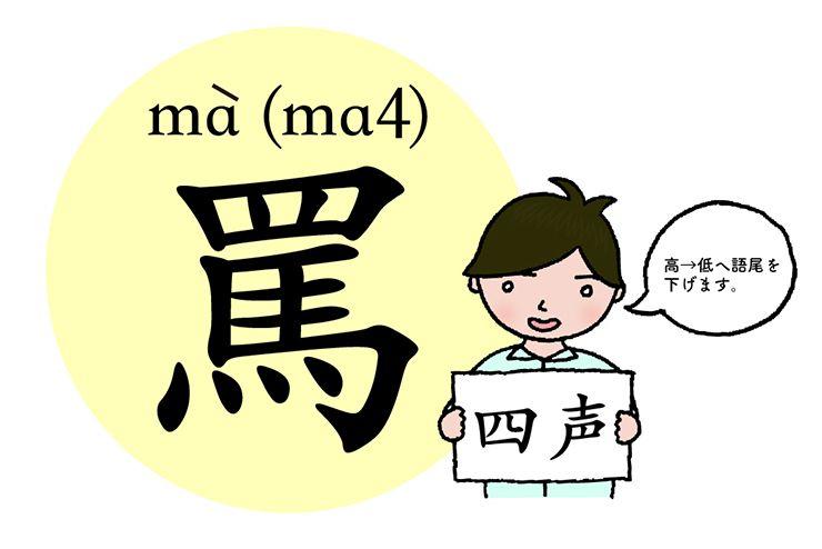 中国語発音の基本「罵」(四声)