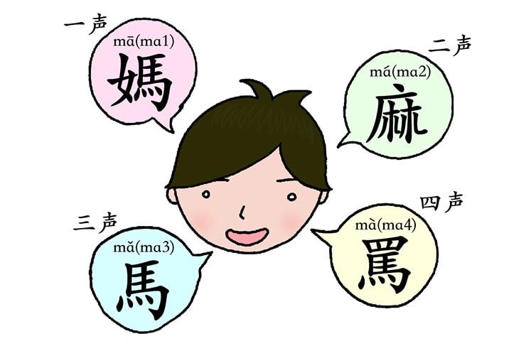 中国語発音の基本「四声」まとめ