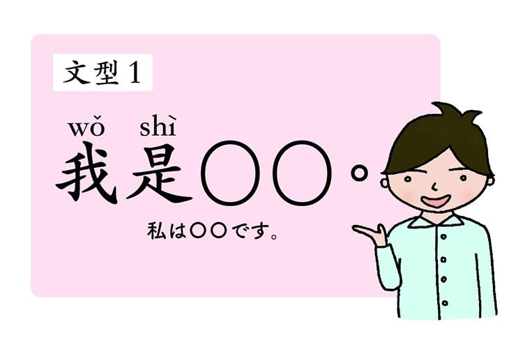 中国語の基本文型「我是OO(私はOOです)」