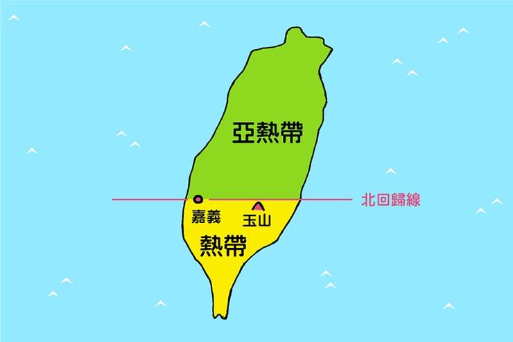 台湾を熱帯と亜熱帯に分ける北回帰線
