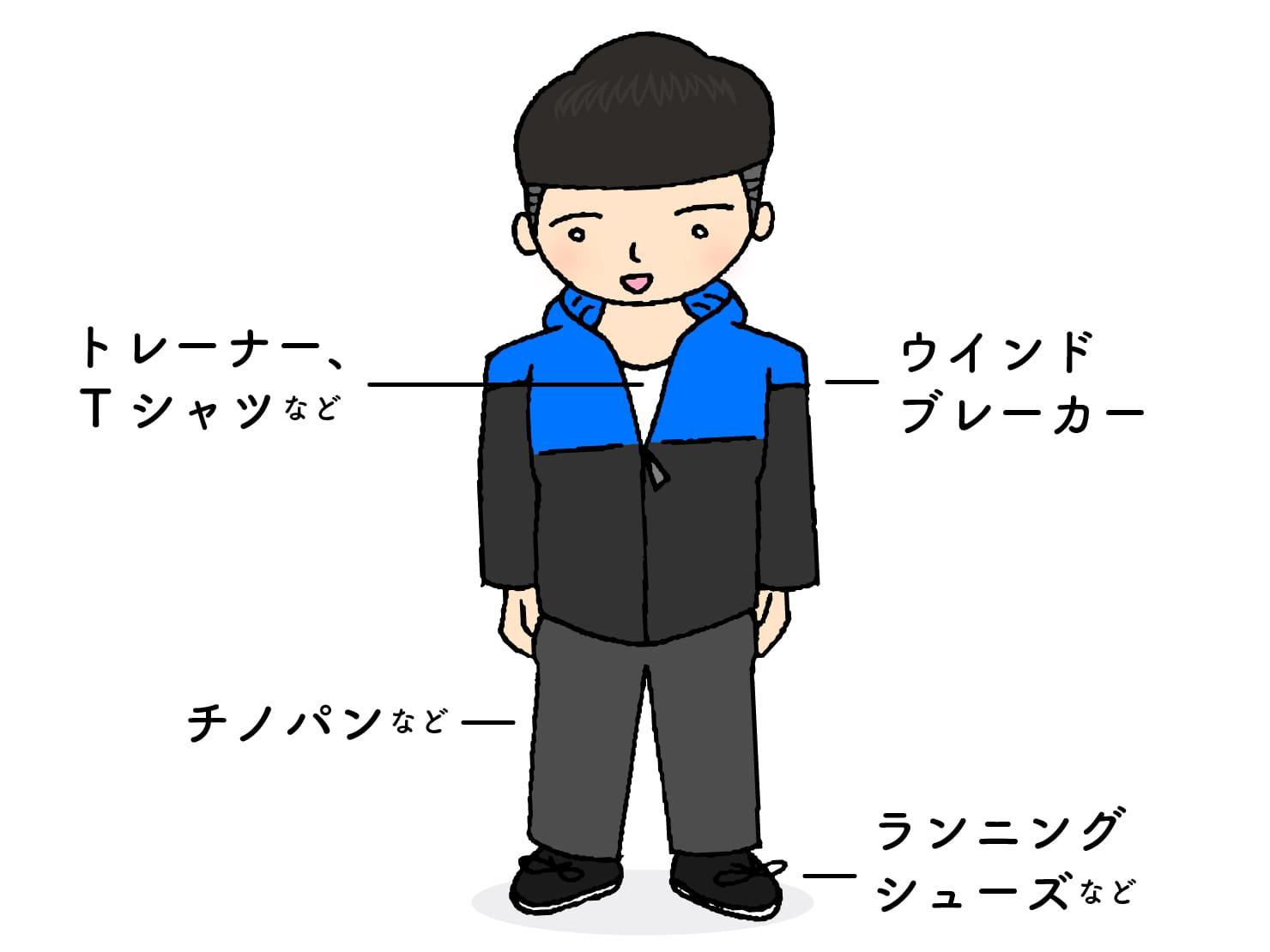 台湾男子お気に入りの冬コーデ「ウインドブレーカー」