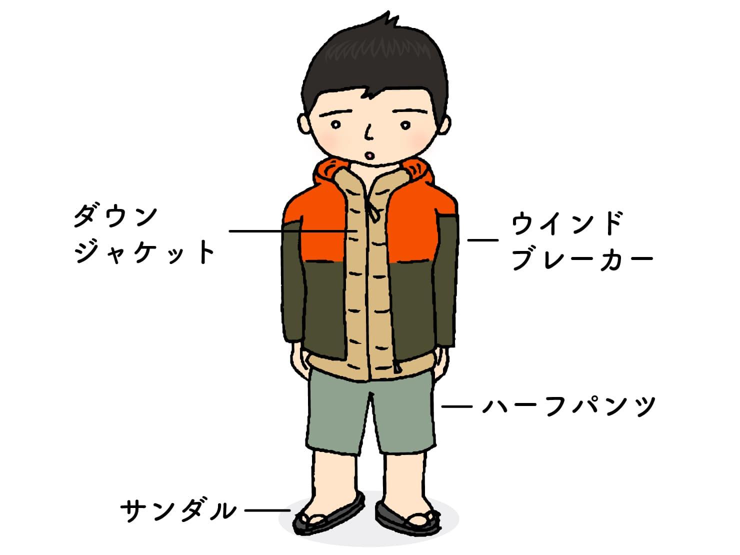 台湾男子お気に入りの冬コーデ「鉄壁防寒&短パン」