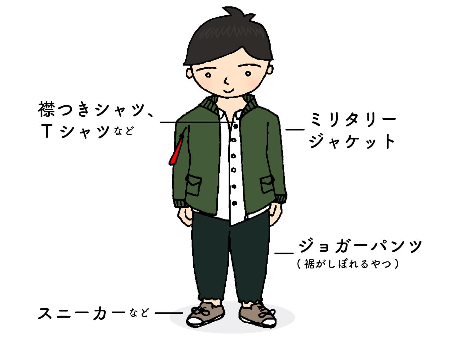 台湾男子お気に入りの冬コーデ「ミリタリー&ジョガー」