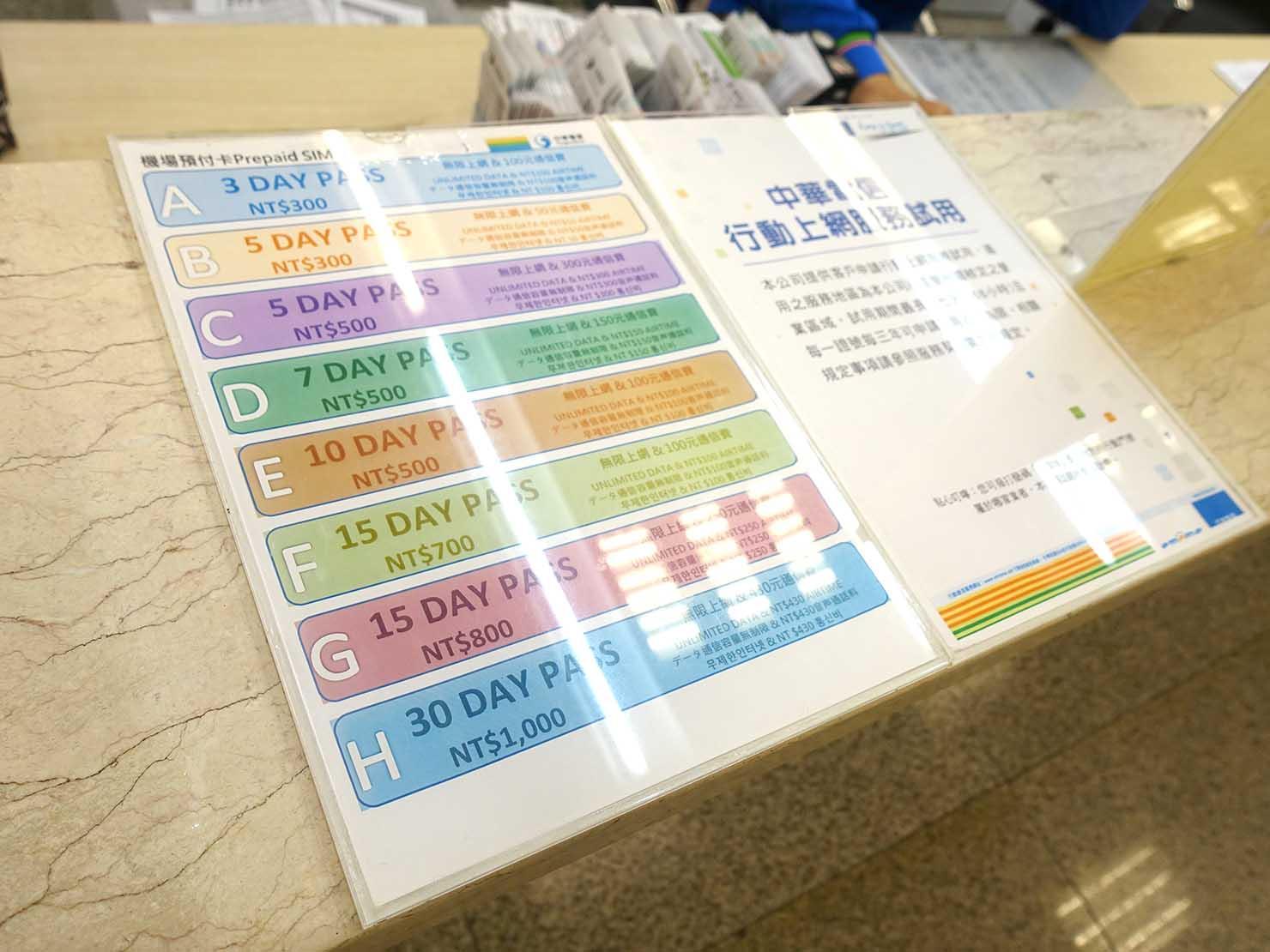 台北・松山空港の中華電信SIMカードの価格表