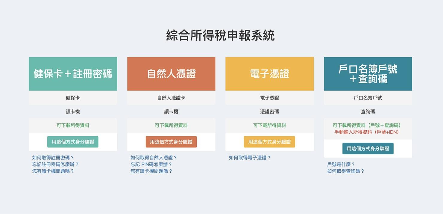 台湾のWEB確定申告ページ_1