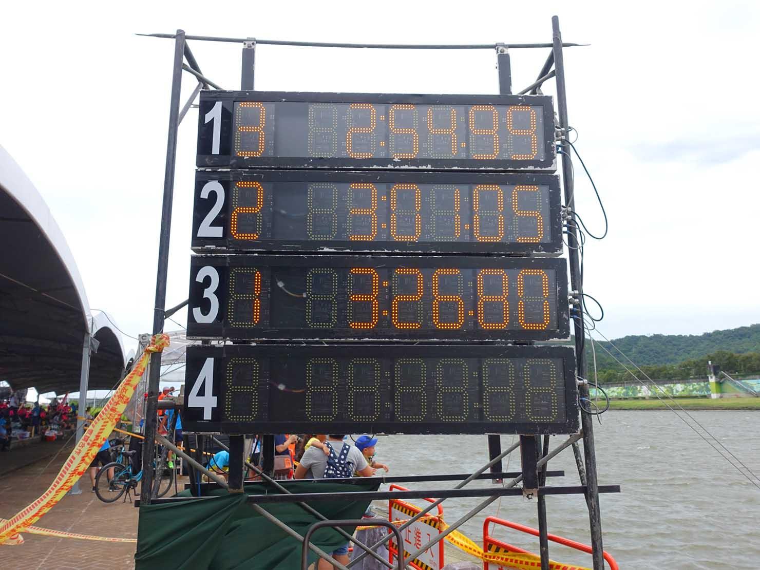 端午節の台北で行われた「龍舟競賽(ドラゴンボートレース)」会場のタイムボード