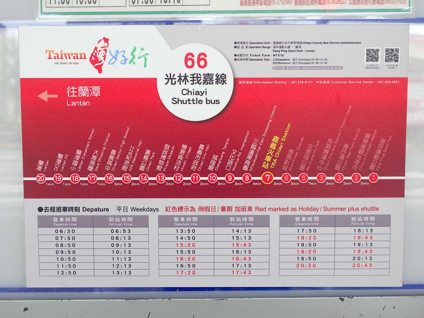 嘉義観光におすすめのバス路線「台灣好行 光林我嘉線(66號)」の路線図