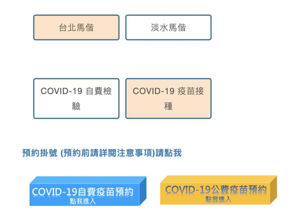 台北・馬偕紀念醫院ホームページのコロナワクチン接種予約フォーム