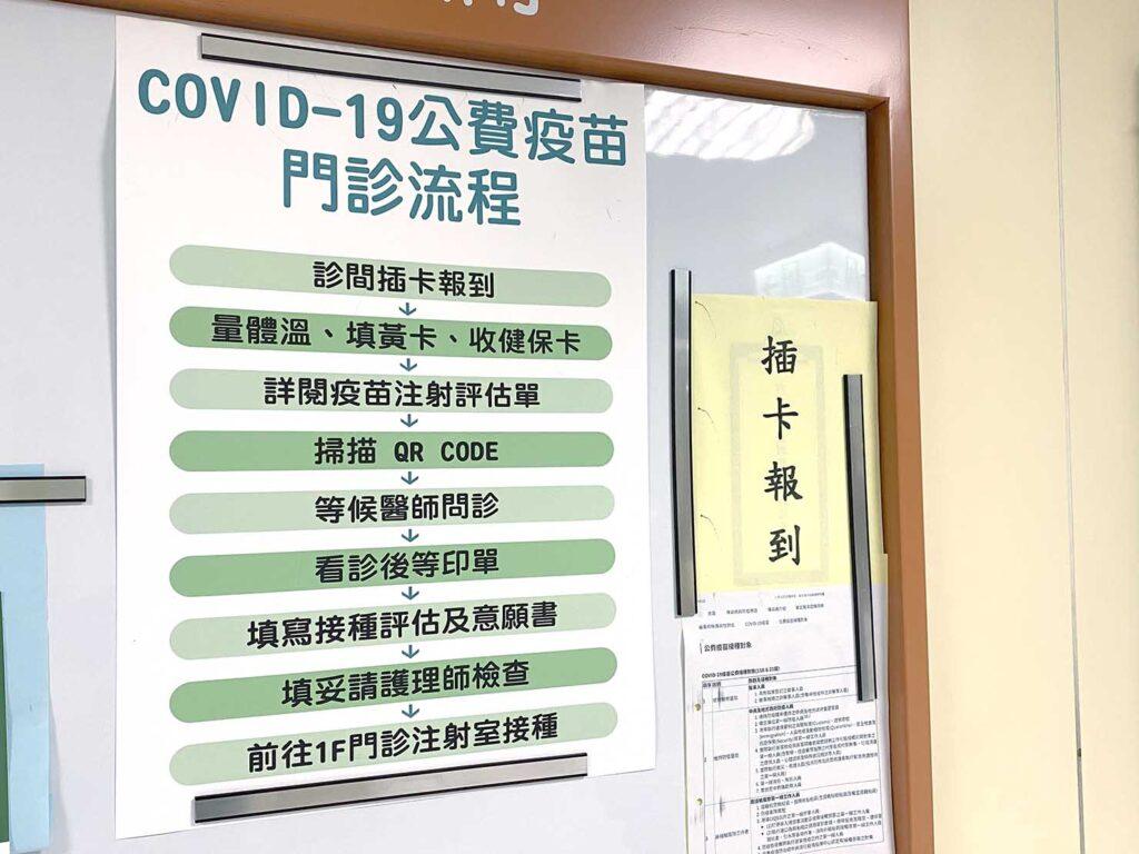 台北・馬偕紀念醫院のコロナワクチン接種2回目の待合室に貼られたポスター