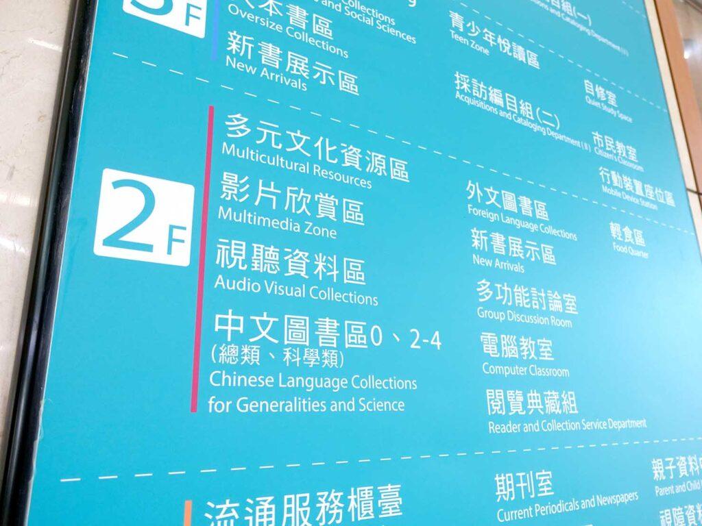 「國立台灣圖書館」のフロア案内